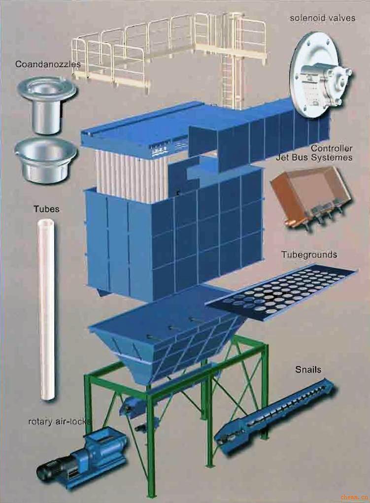 产品中心  图3 布袋除尘器结构示意图 10000m3/h除尘器技术参数表